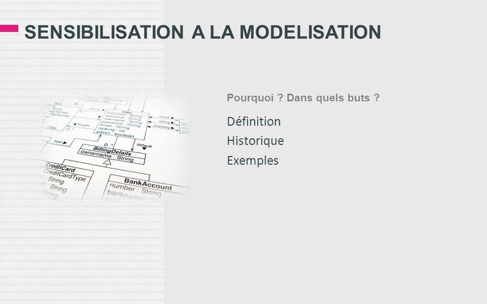 SENSIBILISATION A LA MODELISATION Définition Historique Exemples Pourquoi ? Dans quels buts ?