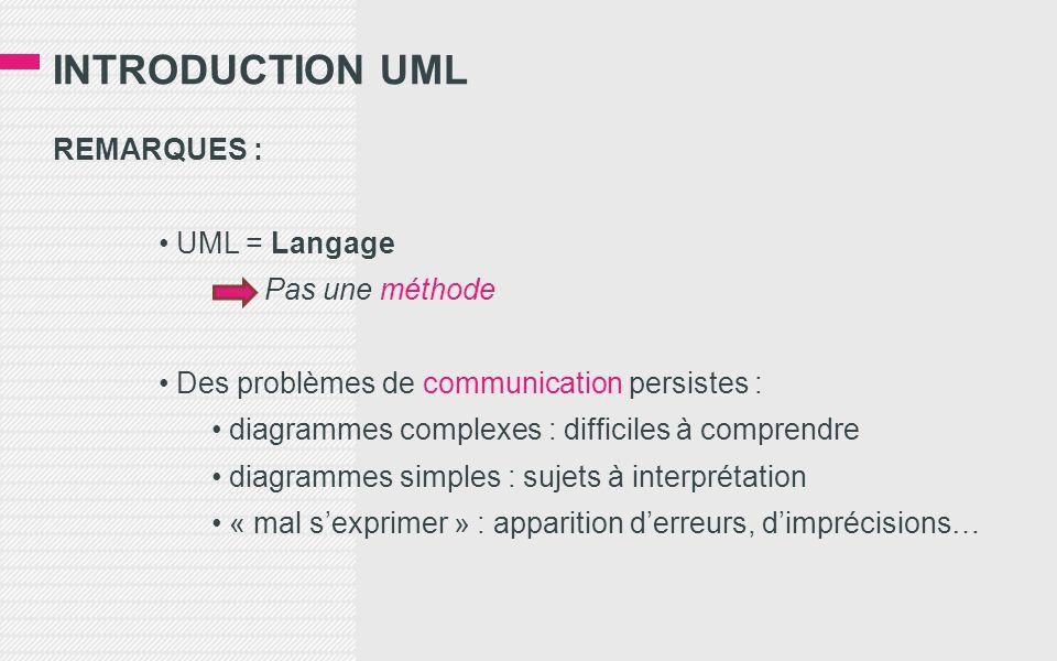 INTRODUCTION UML REMARQUES : UML = Langage Pas une méthode Des problèmes de communication persistes : diagrammes complexes : difficiles à comprendre diagrammes simples : sujets à interprétation « mal sexprimer » : apparition derreurs, dimprécisions…