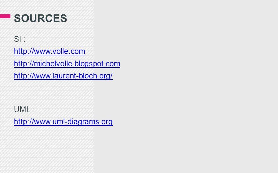 UML : DIAGRAMME DE COMMUNICATION OBJETS : Représenté par un rectangle Nommage : Nom de lobjet instancié Nom de lobjet et nom de la classe Nom de la classe UML 2.X : plus de soulignement LenovoR500:Ordinateur :Ordinateur LenovoR500 :Objet