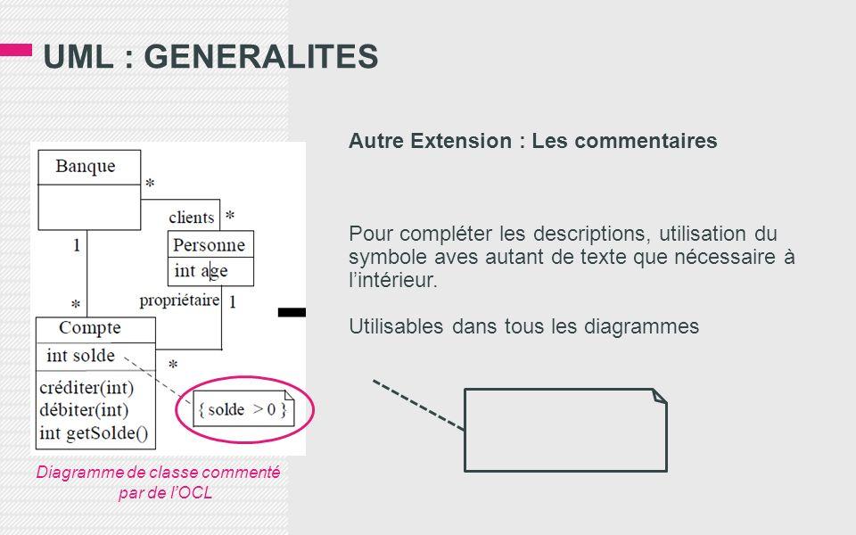 UML : GENERALITES Autre Extension : Les commentaires Pour compléter les descriptions, utilisation du symbole aves autant de texte que nécessaire à lintérieur.