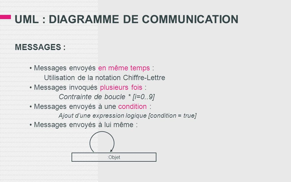 UML : DIAGRAMME DE COMMUNICATION MESSAGES : Messages envoyés en même temps : Utilisation de la notation Chiffre-Lettre Messages invoqués plusieurs fois : Contrainte de boucle * [i=0..9] Messages envoyés à une condition : Ajout dune expression logique [condition = true] Messages envoyés à lui même : :Objet
