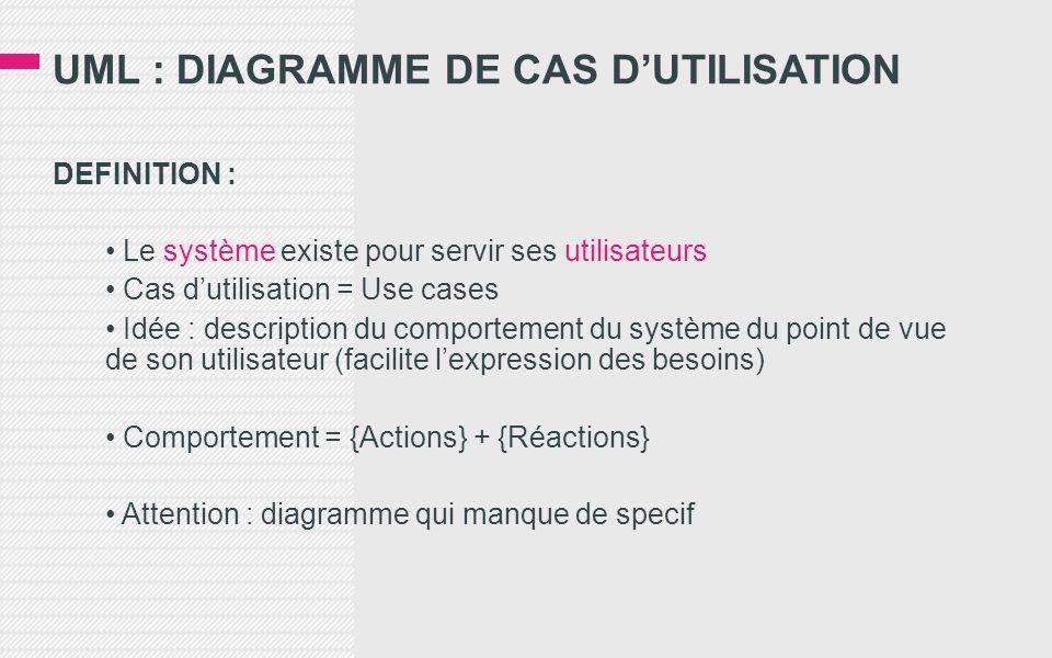 UML : DIAGRAMME DE CAS DUTILISATION DEFINITION : Le système existe pour servir ses utilisateurs Cas dutilisation = Use cases Idée : description du com