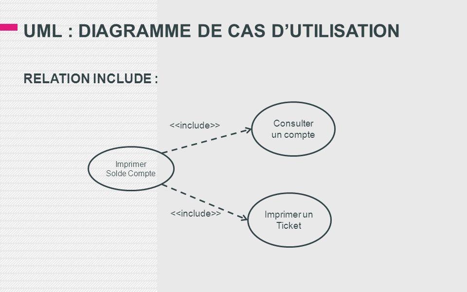 UML : DIAGRAMME DE CAS DUTILISATION RELATION INCLUDE : Imprimer Solde Compte Imprimer un Ticket Consulter un compte >