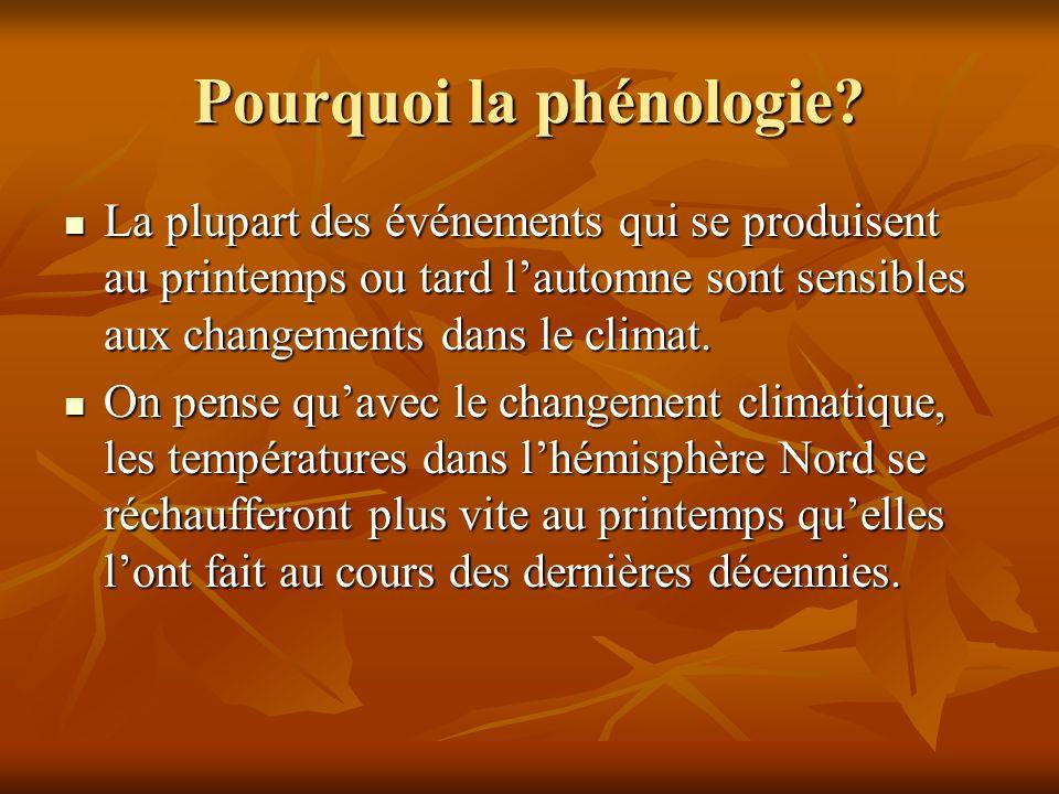 Pourquoi la phénologie.