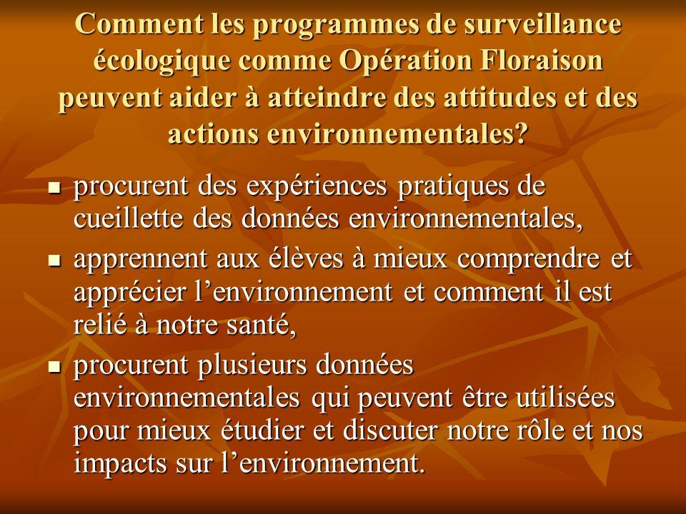 Comment les programmes de surveillance écologique comme Opération Floraison peuvent aider à atteindre des attitudes et des actions environnementales.