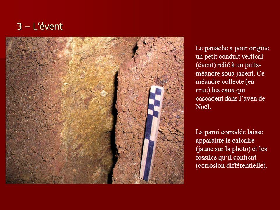 3 – Lévent Le panache a pour origine un petit conduit vertical (évent) relié à un puits- méandre sous-jacent. Ce méandre collecte (en crue) les eaux q