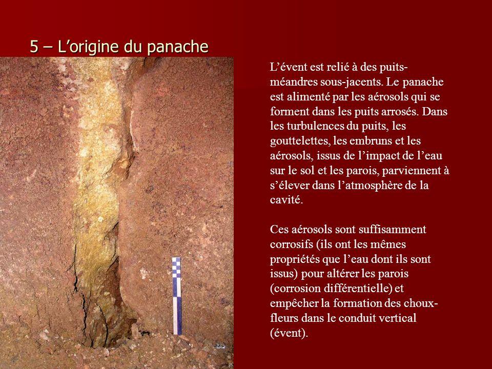 5 – Lorigine du panache Lévent est relié à des puits- méandres sous-jacents. Le panache est alimenté par les aérosols qui se forment dans les puits ar