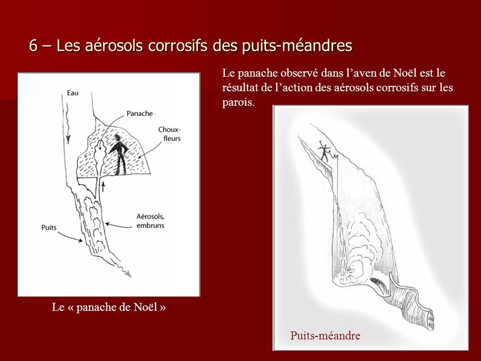 6 – Les aérosols corrosifs des puits-méandres Le panache observé dans laven de Noël est le résultat de laction des aérosols corrosifs sur les parois.