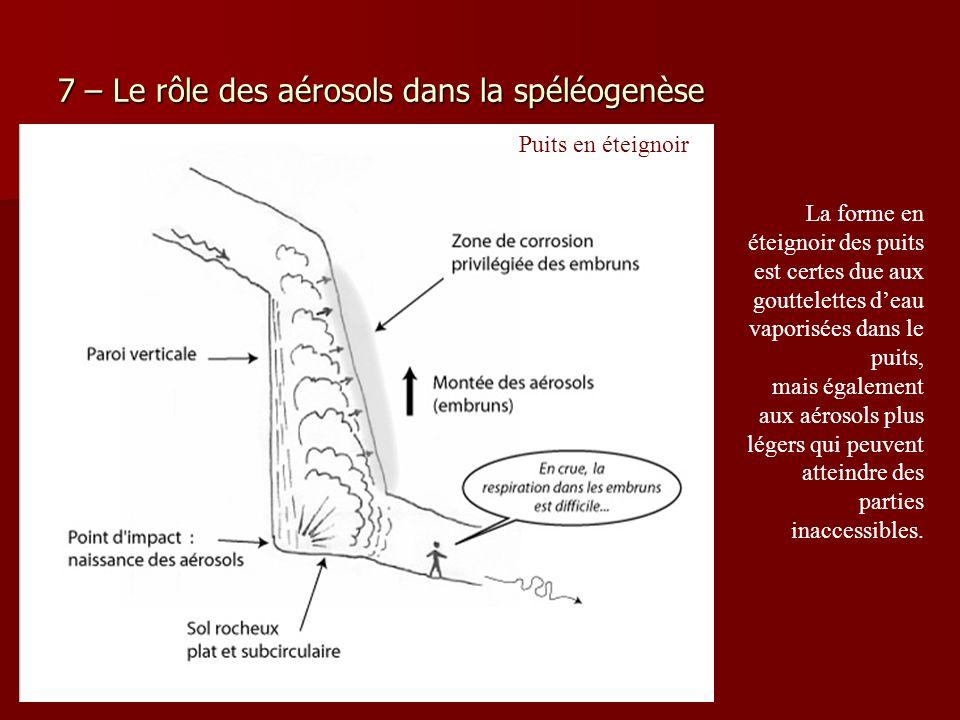 7 – Le rôle des aérosols dans la spéléogenèse La forme en éteignoir des puits est certes due aux gouttelettes deau vaporisées dans le puits, mais égal