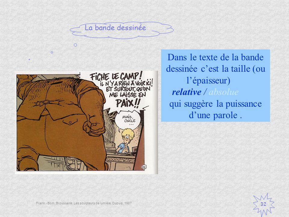 La bande dessinée 32 Dans le texte de la bande dessinée cest la taille (ou lépaisseur) relative / absolue qui suggère la puissance dune parole. Frank