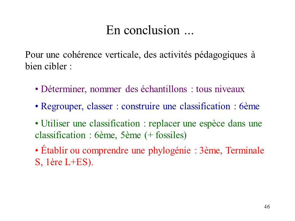 46 En conclusion... Pour une cohérence verticale, des activités pédagogiques à bien cibler : Déterminer, nommer des échantillons : tous niveaux Regrou