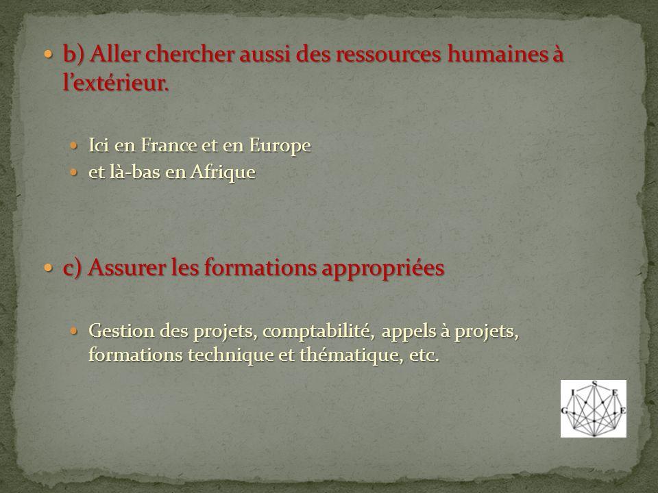 b) Aller chercher aussi des ressources humaines à lextérieur. b) Aller chercher aussi des ressources humaines à lextérieur. Ici en France et en Europe