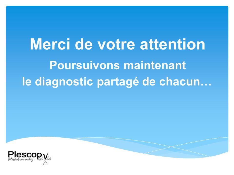 Merci de votre attention Poursuivons maintenant le diagnostic partagé de chacun…