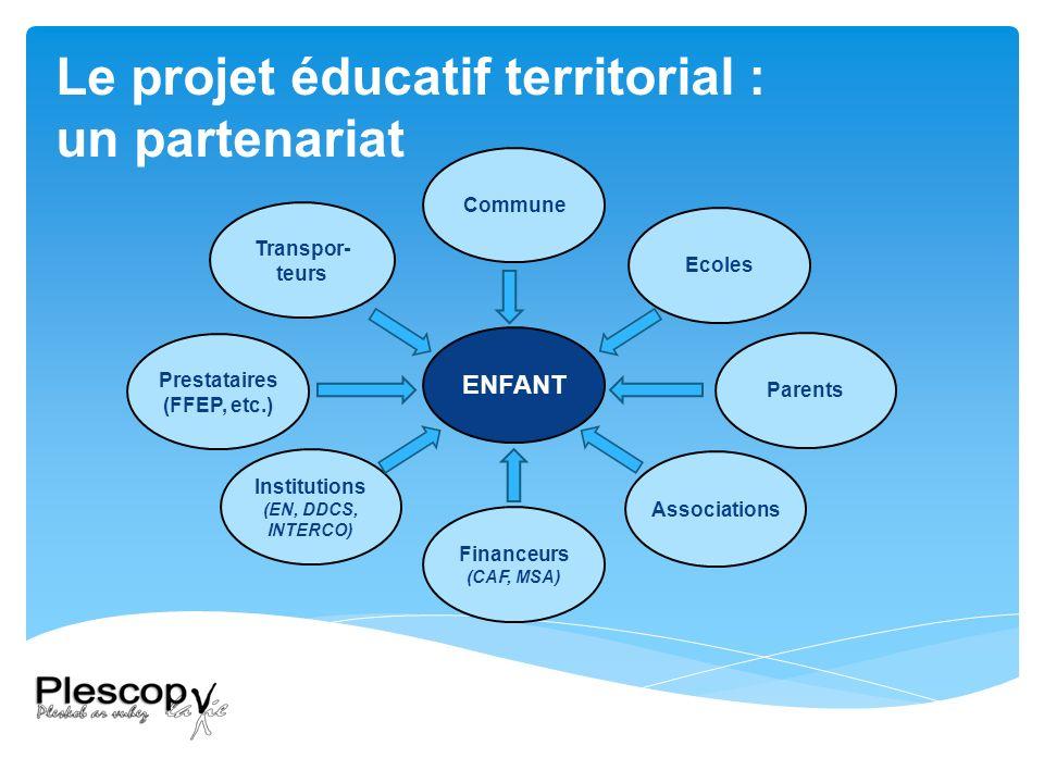 Le projet éducatif territorial : un partenariat Commune Institutions (EN, DDCS, INTERCO) Ecoles Associations Financeurs (CAF, MSA) Transpor- teurs ENFANT Prestataires (FFEP, etc.) Parents