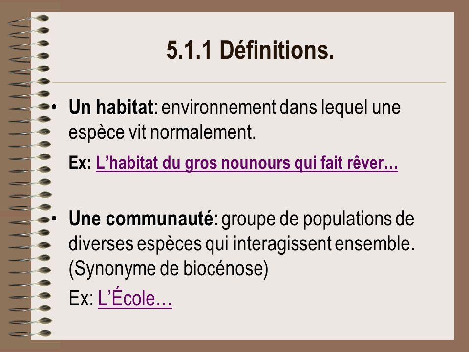 5.5.1 Système binomial de nomenclature.