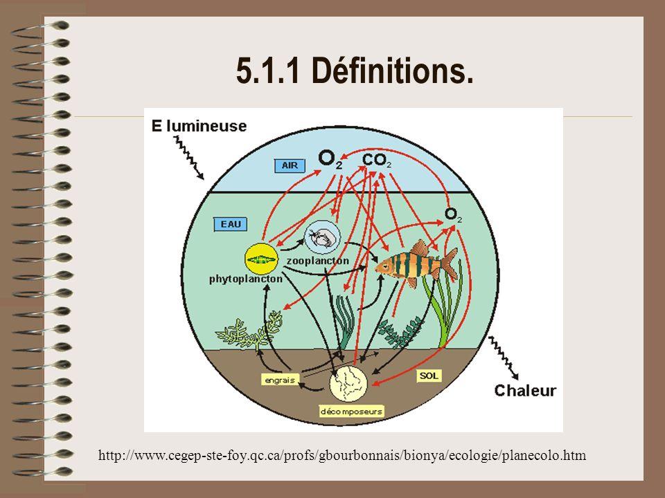 5.1.6 Le niveau trophique La position occupée par un organisme dans un réseau trophique détermine son niveau trophique.