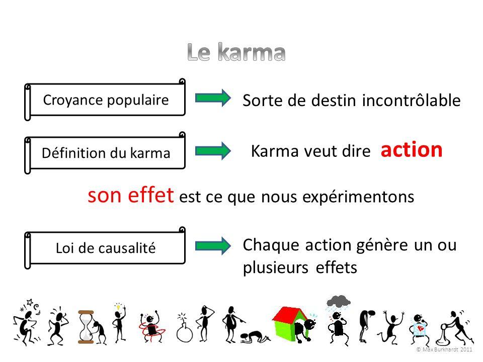 Croyance populaire Sorte de destin incontrôlable Définition du karma Karma veut dire action son effet est ce que nous expérimentons Loi de causalité C