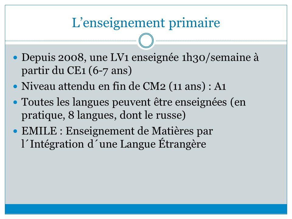 Lenseignement primaire Depuis 2008, une LV1 enseignée 1h30/semaine à partir du CE1 (6-7 ans) Niveau attendu en fin de CM2 (11 ans) : A1 Toutes les lan