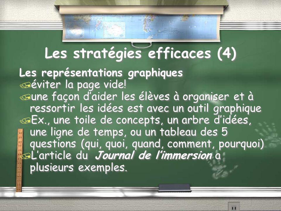 Les stratégies efficaces (4) Les représentations graphiques / éviter la page vide.