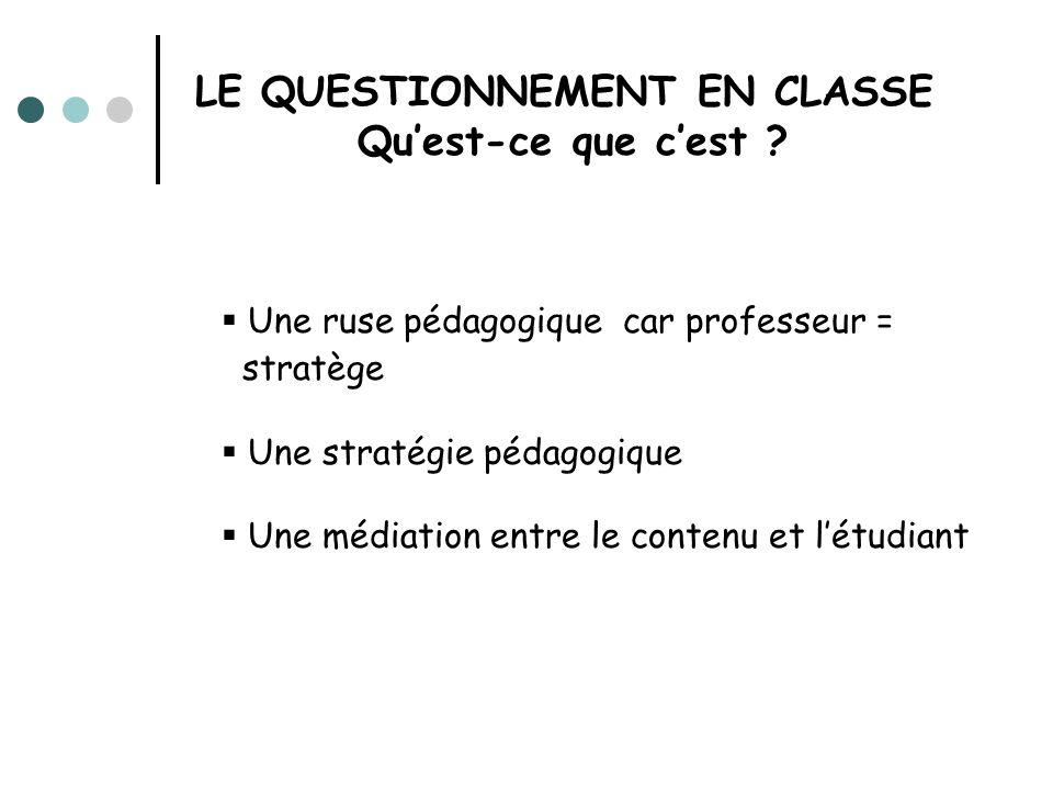 LE QUESTIONNEMENT EN CLASSE Quest-ce que cest ? Une ruse pédagogique car professeur = stratège Une stratégie pédagogique Une médiation entre le conten