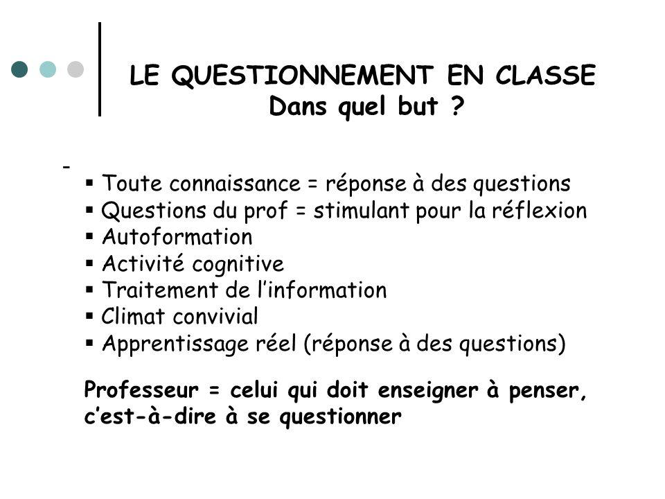 LE QUESTIONNEMENT EN CLASSE Dans quel but ? - Toute connaissance = réponse à des questions Questions du prof = stimulant pour la réflexion Autoformati
