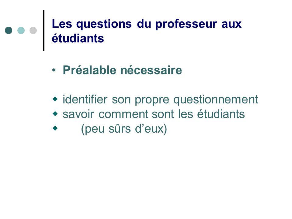 Les questions du professeur aux étudiants Préalable nécessaire identifier son propre questionnement savoir comment sont les étudiants (peu sûrs deux)