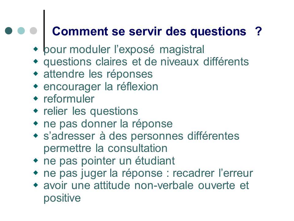 Comment se servir des questions ? pour moduler lexposé magistral questions claires et de niveaux différents attendre les réponses encourager la réflex