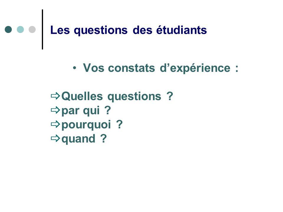 Les questions des étudiants Vos constats dexpérience : Quelles questions ? par qui ? pourquoi ? quand ?
