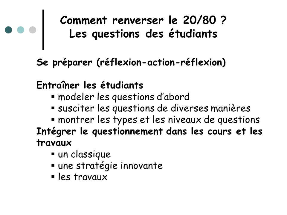 Se préparer (réflexion-action-réflexion) Entraîner les étudiants modeler les questions dabord susciter les questions de diverses manières montrer les