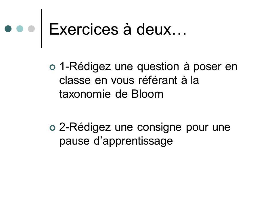 Exercices à deux… 1-Rédigez une question à poser en classe en vous référant à la taxonomie de Bloom 2-Rédigez une consigne pour une pause dapprentissa