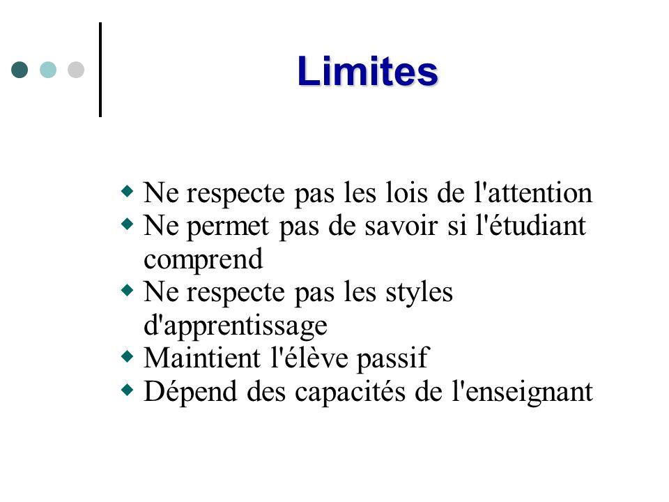 Limites Ne respecte pas les lois de l'attention Ne permet pas de savoir si l'étudiant comprend Ne respecte pas les styles d'apprentissage Maintient l'
