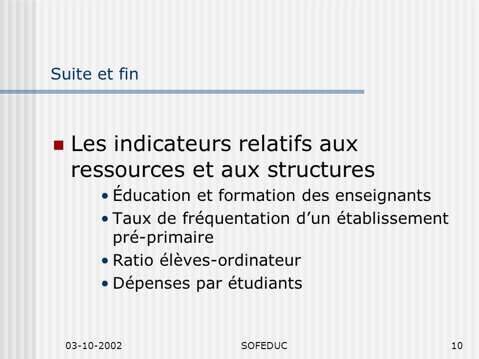 03-10-2002SOFEDUC10 Suite et fin Les indicateurs relatifs aux ressources et aux structures Éducation et formation des enseignants Taux de fréquentatio