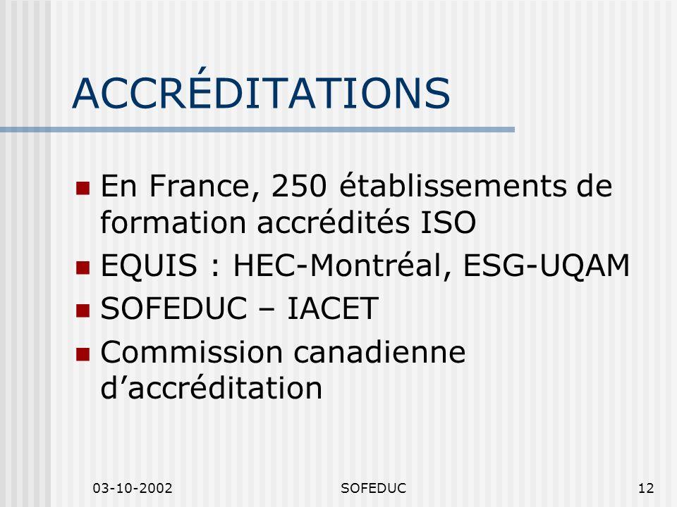 03-10-2002SOFEDUC12 ACCRÉDITATIONS En France, 250 établissements de formation accrédités ISO EQUIS : HEC-Montréal, ESG-UQAM SOFEDUC – IACET Commission canadienne daccréditation