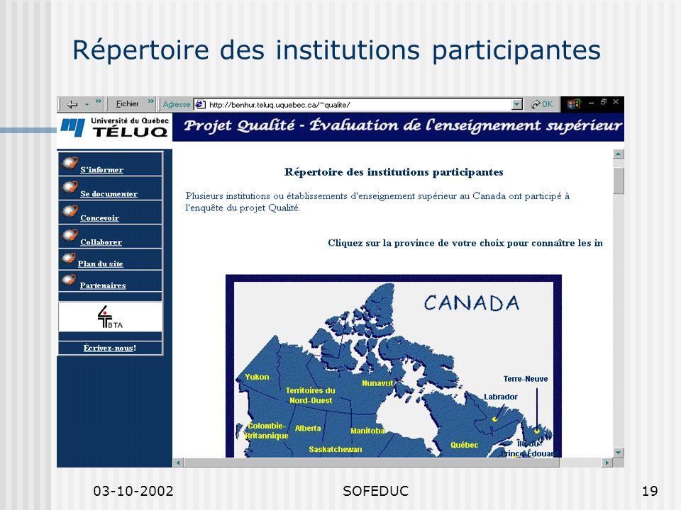 03-10-2002SOFEDUC19 Répertoire des institutions participantes