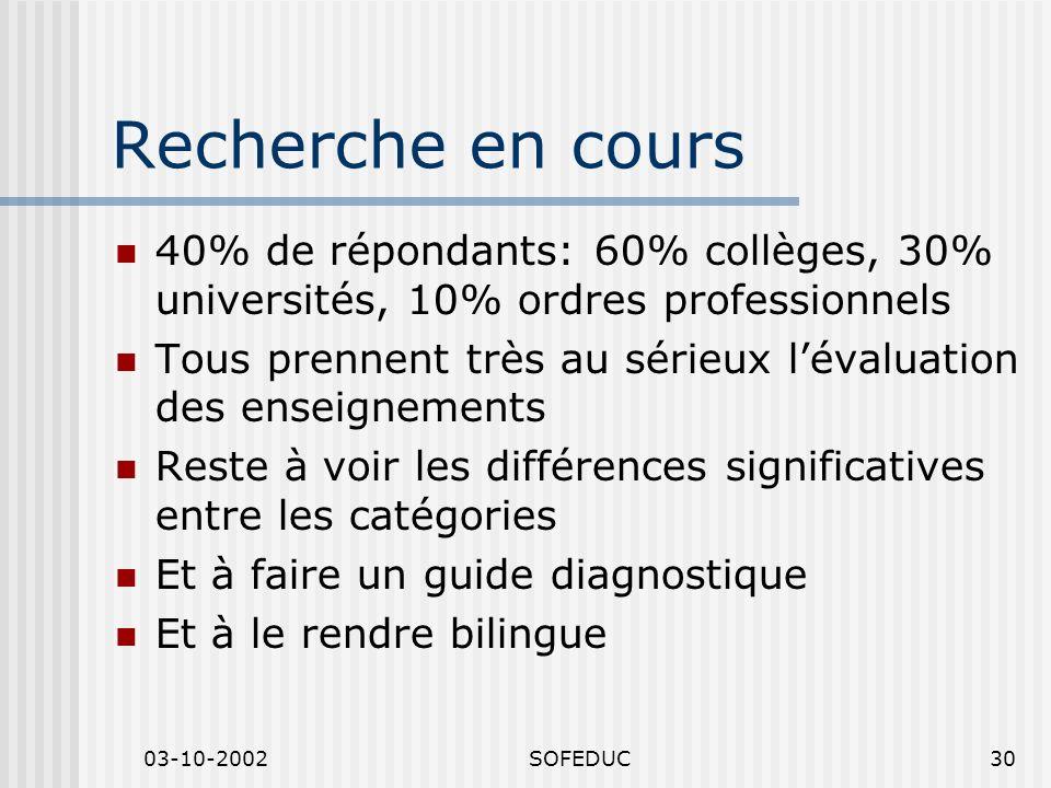 03-10-2002SOFEDUC30 Recherche en cours 40% de répondants: 60% collèges, 30% universités, 10% ordres professionnels Tous prennent très au sérieux lévaluation des enseignements Reste à voir les différences significatives entre les catégories Et à faire un guide diagnostique Et à le rendre bilingue