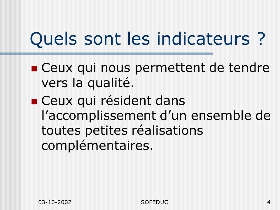03-10-2002SOFEDUC5 Les palmarès… De lActualité, du Macleans et du Point.
