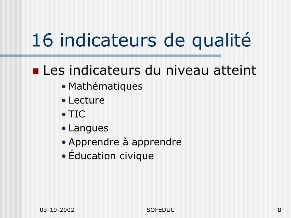 03-10-2002SOFEDUC8 16 indicateurs de qualité Les indicateurs du niveau atteint Mathématiques Lecture TIC Langues Apprendre à apprendre Éducation civiq