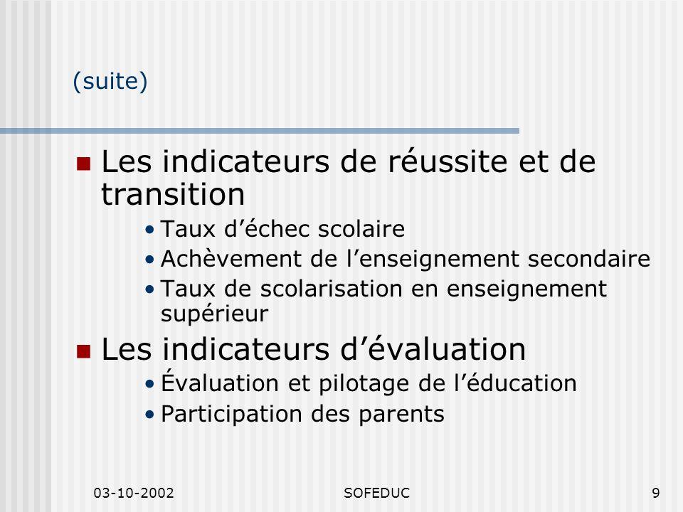 03-10-2002SOFEDUC9 (suite) Les indicateurs de réussite et de transition Taux déchec scolaire Achèvement de lenseignement secondaire Taux de scolarisat