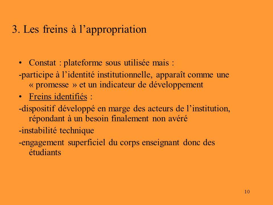 10 3. Les freins à lappropriation Constat : plateforme sous utilisée mais : -participe à lidentité institutionnelle, apparaît comme une « promesse » e