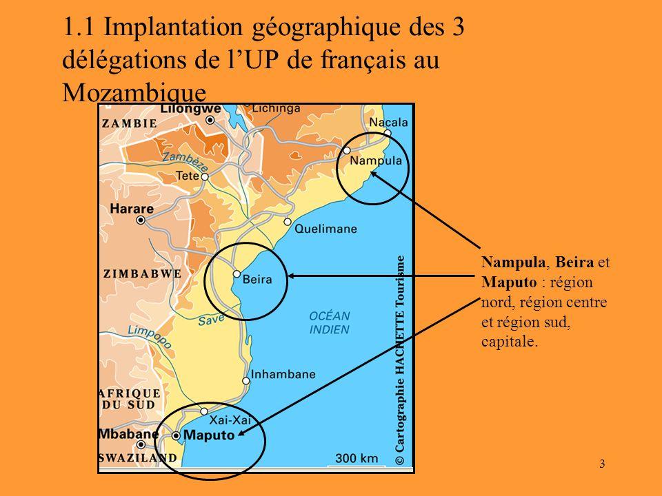 3 1.1 Implantation géographique des 3 délégations de lUP de français au Mozambique Nampula, Beira et Maputo : région nord, région centre et région sud