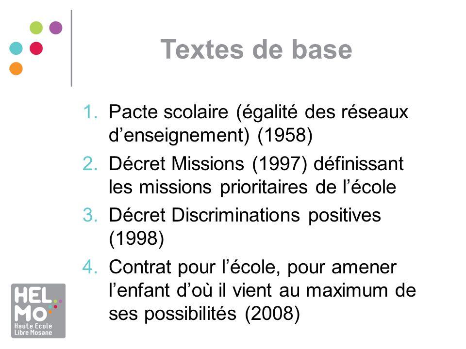 Textes de base 1.Pacte scolaire (égalité des réseaux denseignement) (1958) 2.Décret Missions (1997) définissant les missions prioritaires de lécole 3.
