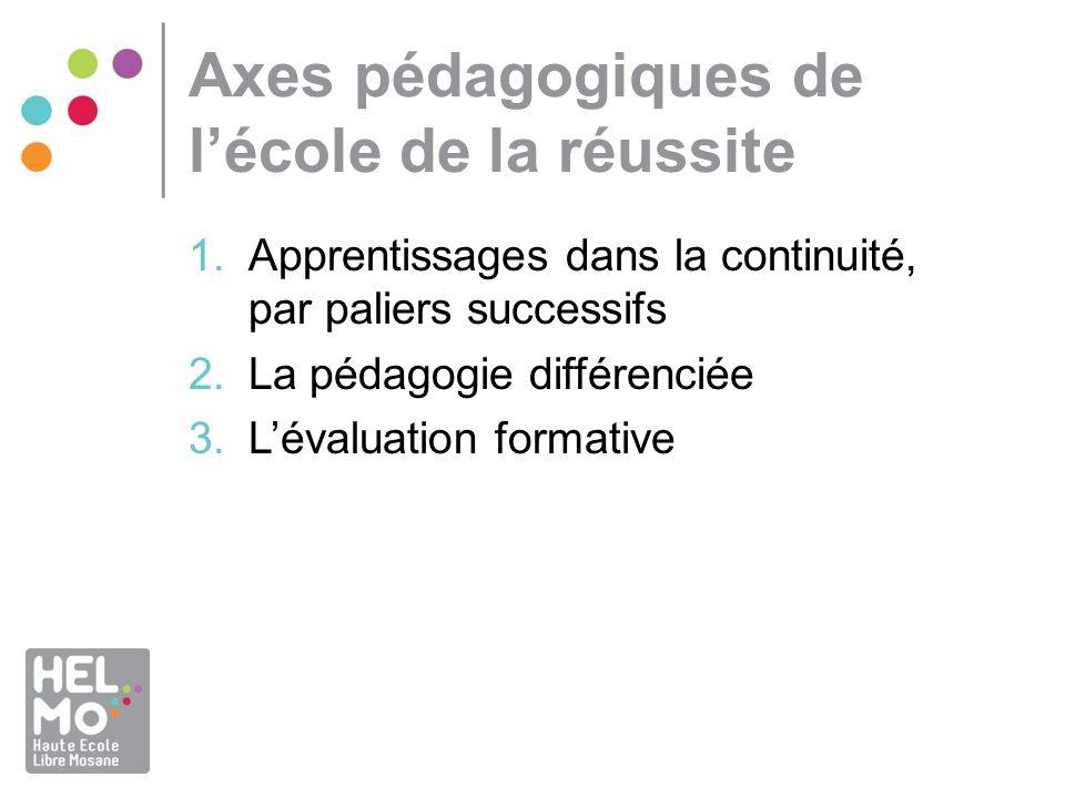 Axes pédagogiques de lécole de la réussite 1.Apprentissages dans la continuité, par paliers successifs 2.La pédagogie différenciée 3.Lévaluation forma