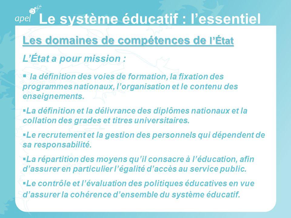 Le système éducatif : lessentiel Les domaines de compétences de lÉtat LÉtat a pour mission : la définition des voies de formation, la fixation des pro