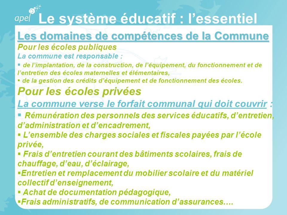 Le système éducatif : lessentiel Les domaines de compétences de la Commune Pour les écoles publiques La commune est responsable : de limplantation, de