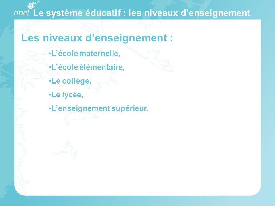 Le système éducatif : les niveaux denseignement Les niveaux denseignement : Lécole maternelle, Lécole élémentaire, Le collège, Le lycée, Lenseignement