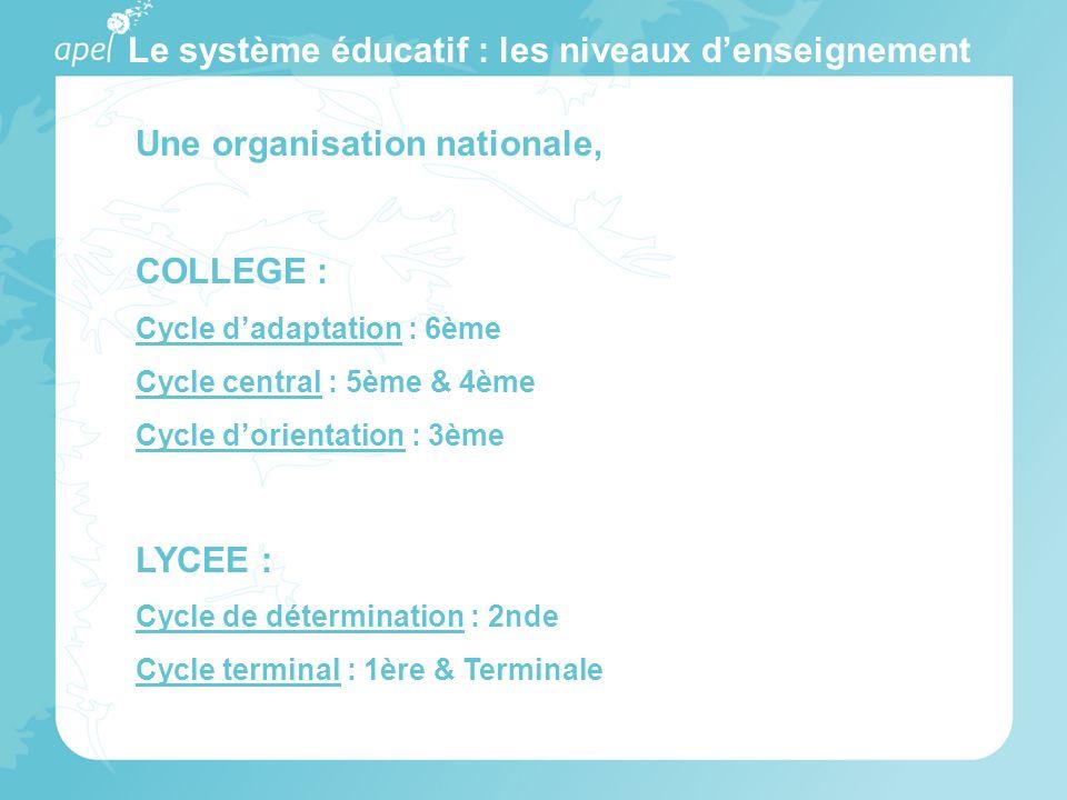 Le système éducatif : les niveaux denseignement Une organisation nationale, COLLEGE : Cycle dadaptation : 6ème Cycle central : 5ème & 4ème Cycle dorie