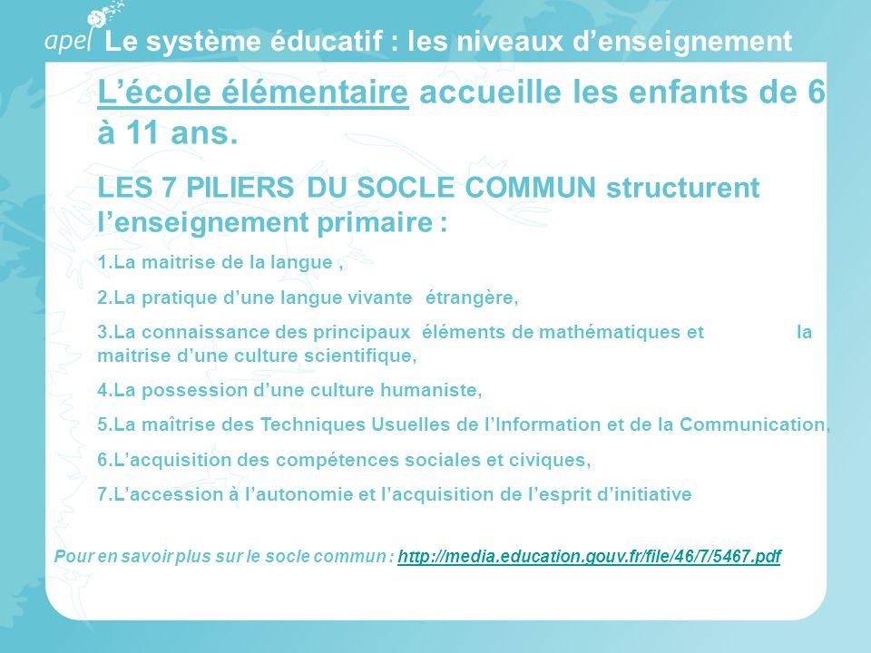 Le système éducatif : les niveaux denseignement Lécole élémentaire accueille les enfants de 6 à 11 ans. LES 7 PILIERS DU SOCLE COMMUN structurent lens