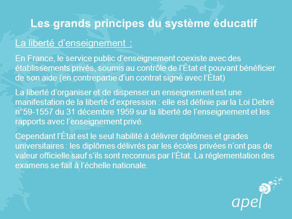 Les grands principes du système éducatif La liberté denseignement : En France, le service public denseignement coexiste avec des établissements privés