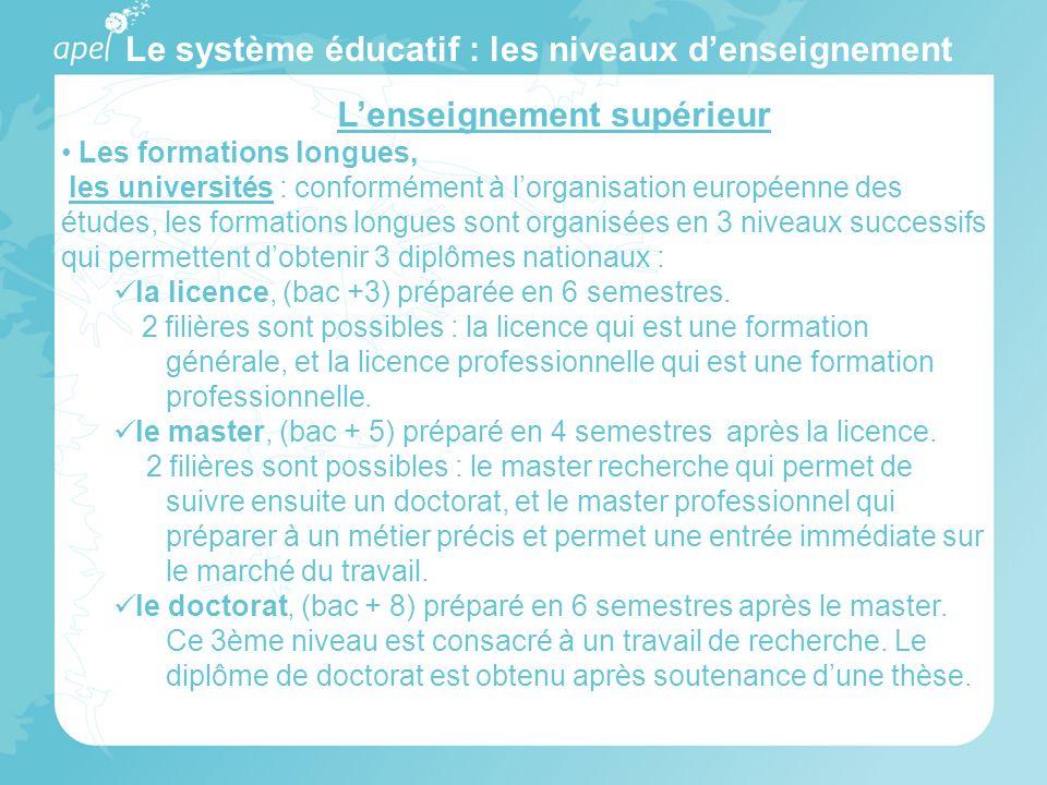 Le système éducatif : les niveaux denseignement Lenseignement supérieur Les formations longues, les universités : conformément à lorganisation europée