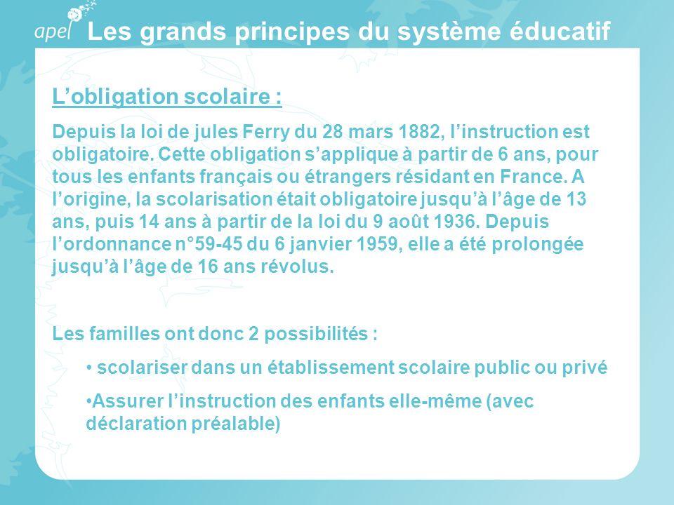 Les grands principes du système éducatif Lobligation scolaire : Depuis la loi de jules Ferry du 28 mars 1882, linstruction est obligatoire. Cette obli
